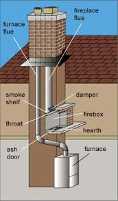 Turner Baker S Chimney Construction Turner Baker
